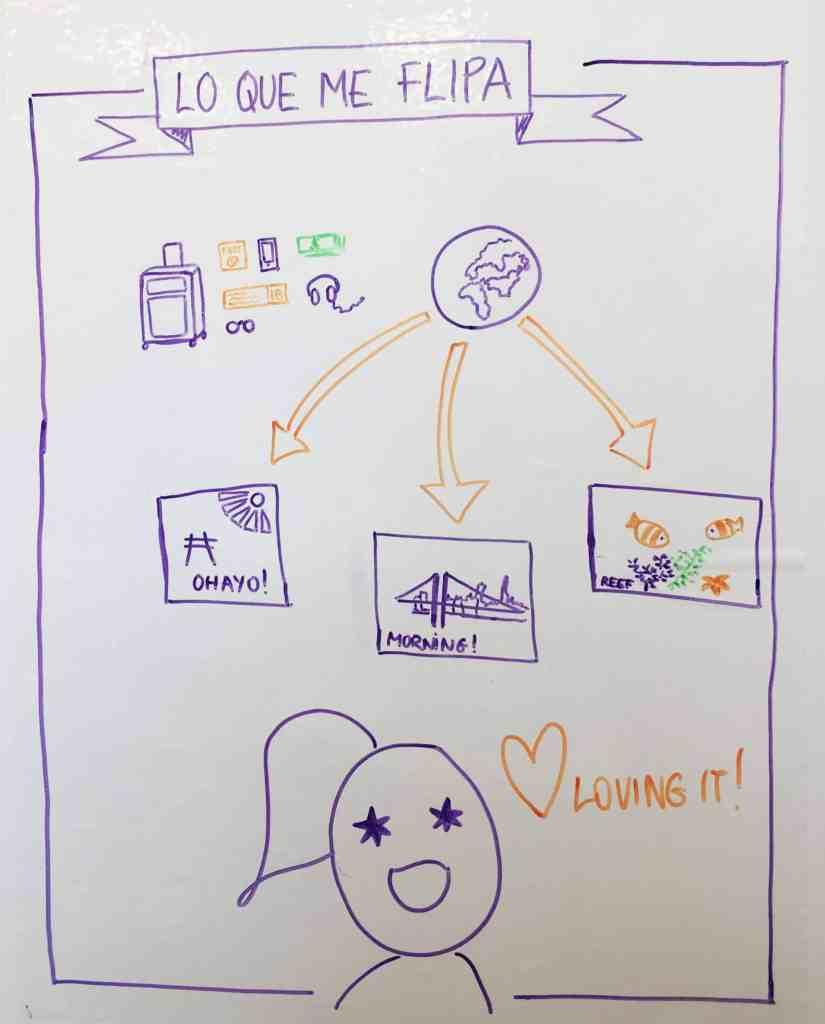 Ejemplo de primeros flipcharts del taller de Facilitación Gráfica