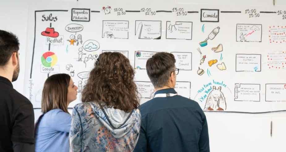 Mirando la Agenda Visual del Open Space