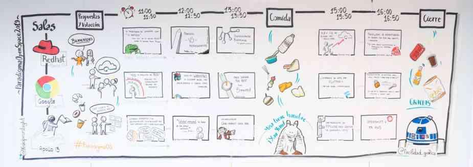Agenda Visual ParadigmaOS