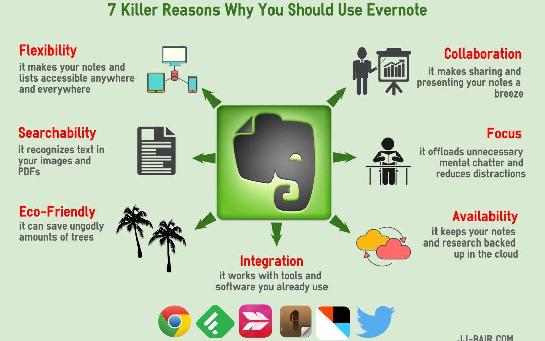 7 Killer Reasons Why You Should Use Evernote – Download Included