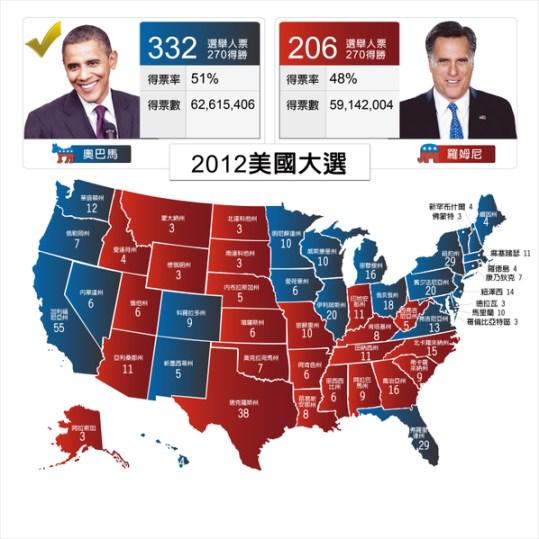 希拉蕊選總統! 怎麼選? – 有什麼沒什麼