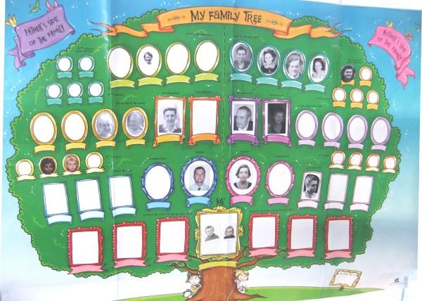 Teaching Children Family Tree And