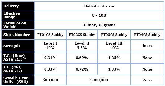 1 oz Stubby Stream Aerosol Projector-2