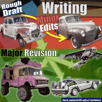 If your writing teacher lets you revise your first draft, don' t just submit a cleaner, less-beat-up version. Instead, take it apart, hold each piece in your hand, and make your second draft a pink monster truck, a time-traveling DeLorean, or a solar-powered jetpack. That's revision.