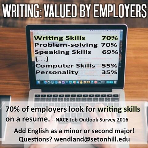 Writing skill matters in the workforce.
