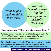The Curtains Were Blue: In Which I Fix Another Meme.