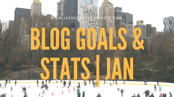 My blog goals and stats | January