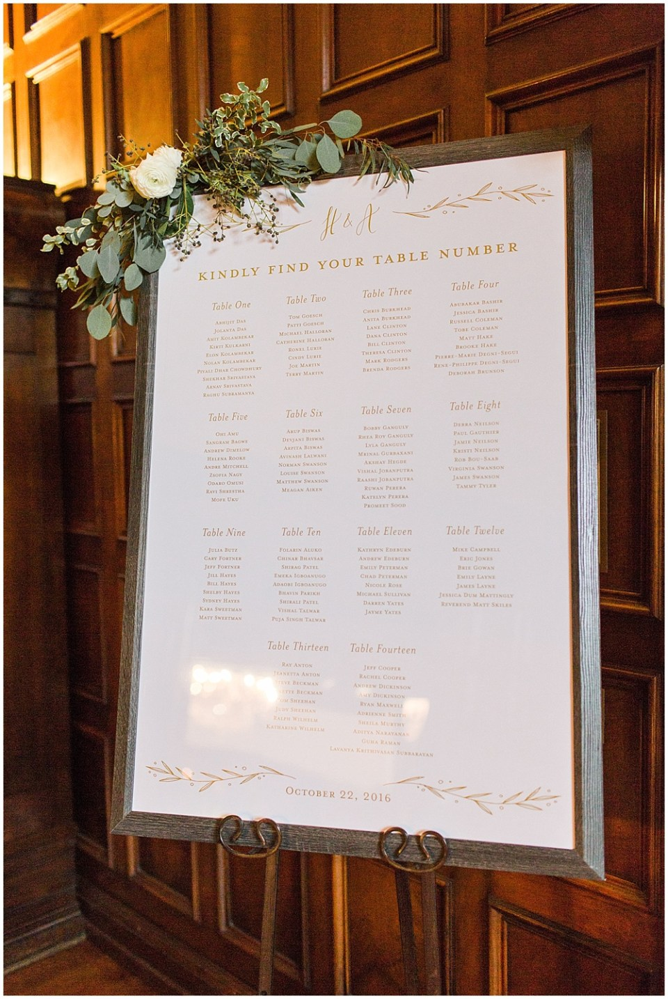 gold seating chart   Navy and Gold Wedding at Laurel Hall with Ivan & Louise Photography + Jessica Dum Wedding Coordination
