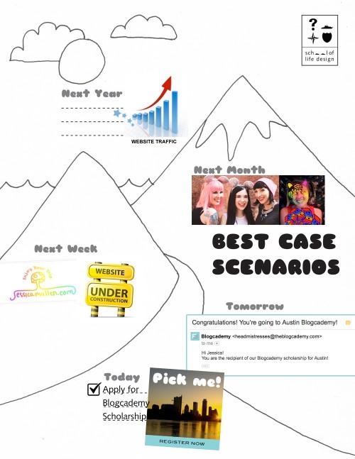 Best Case Scenario!