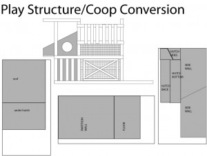 made my own coop plans using a playstructure