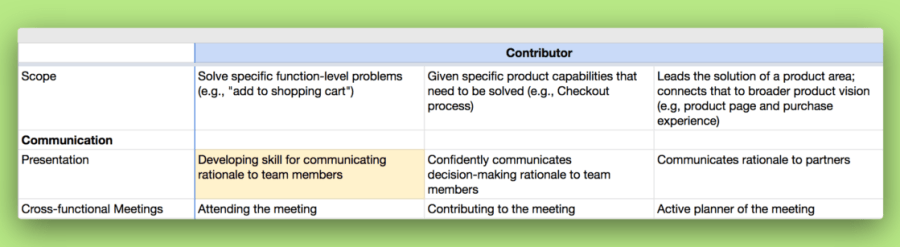 "Screenshot of the Design Team Levels Framework spreadsheet with ""Developing skill for communicating rationale to team members"" highlighted."