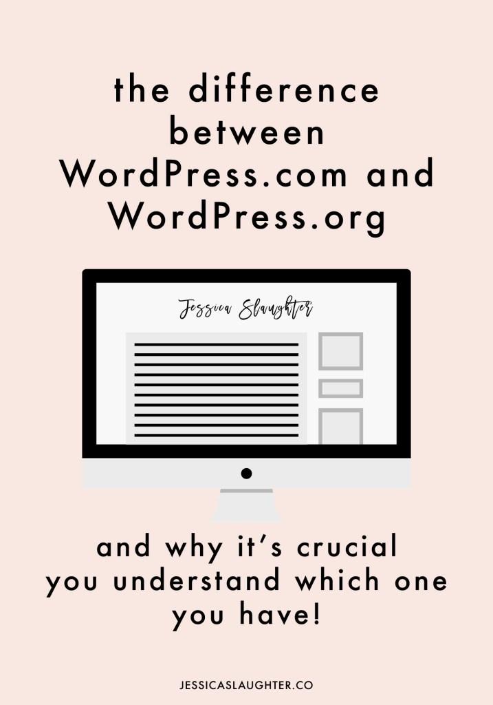 WordPress.com vs. WordPress.org Comparison
