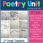2nd Grade Poetry Unit - Lessons for Reading and Writing Poetry.  A  month of detailed poetry lesson plans for second grade.