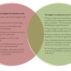Bandura Social Learning Theory Diagram Cat5 Rj45 Socket Wiring Octubre 2014 How To Be Good A Teacher