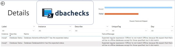 details view of dbachecks PowerBi