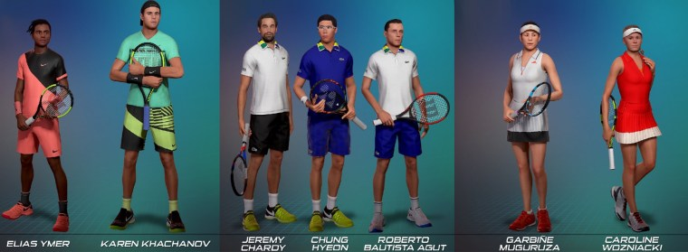 test de Tennis World Tour