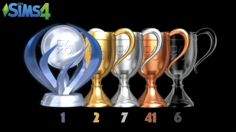 Détail des trophées des Sims 4 sur PS4