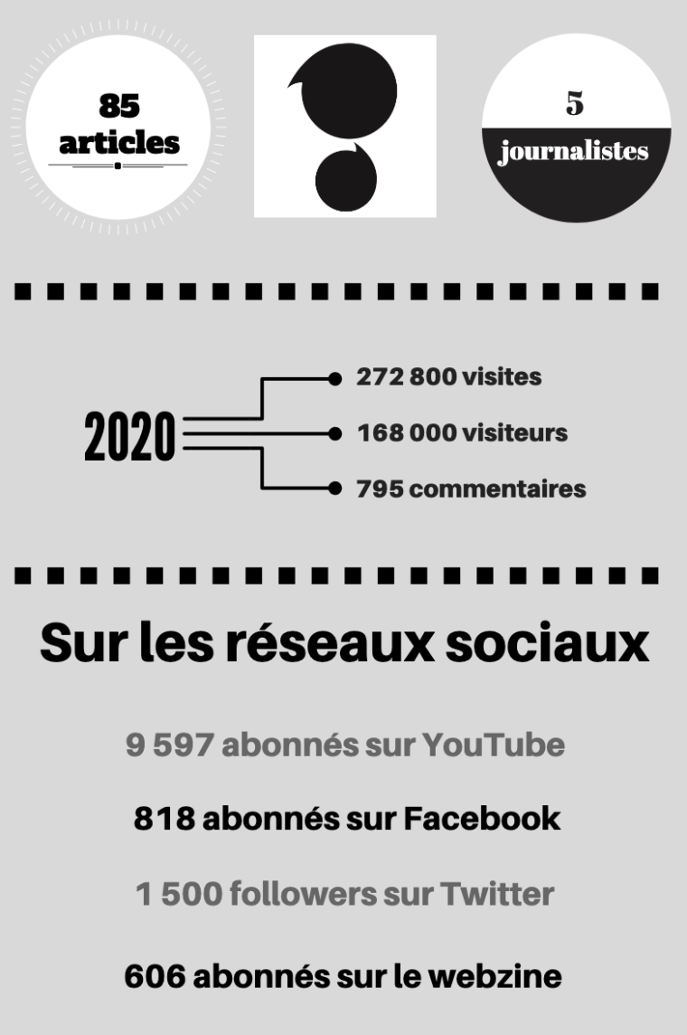 stats JSUG 2020
