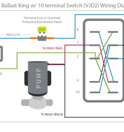 10 terminal rocker switch wiring diagram for reversible pump jet jabsco ballast king vjd2 wiring guide [ 1275 x 826 Pixel ]