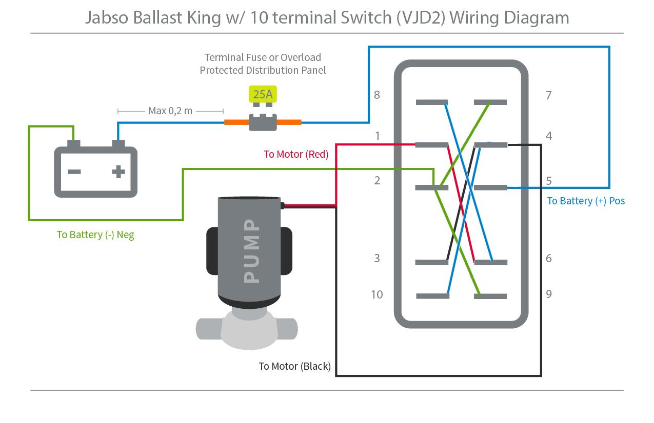 hight resolution of 10 terminal rocker switch wiring diagram for reversible pump jet jabsco ballast king vjd2 wiring guide