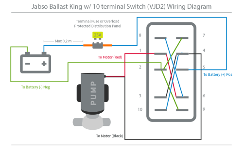 small resolution of 10 terminal rocker switch wiring diagram for reversible pump jet jabsco ballast king vjd2 wiring guide