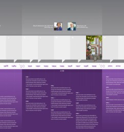 firm history timeline [ 5822 x 1920 Pixel ]