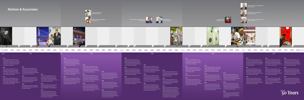 medium resolution of firm history timeline