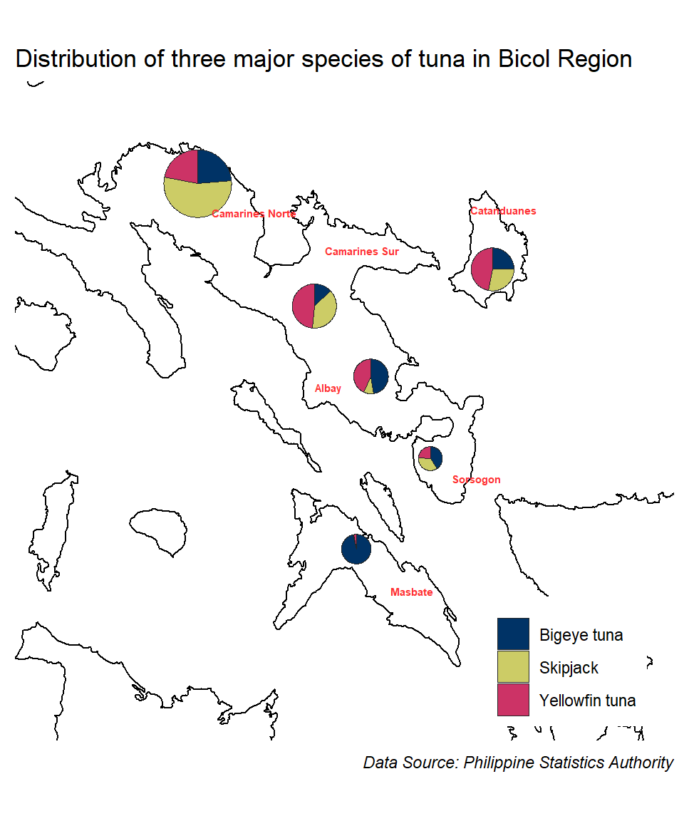Plot pie charts of tuna landed catch composition on a map
