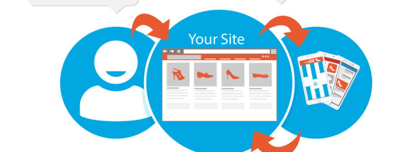 3 Steps to Retargeting: 1. Visitor comes to site, 2. They learn about your products but leave. 3. AdRoll displays your ads on sites they visit later, bringing them back.