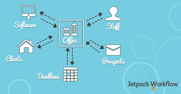 Jetpack Workflow Process - PNG