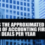 What is the approximated number of account firm merger deals per year?
