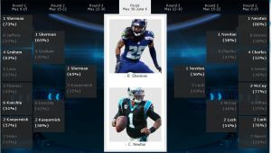 FireShot Screen Capture #049 - 'Madden NFL 15 Cover Vote - ESPN' - espn_go_com_nfl_feature_maddenvote