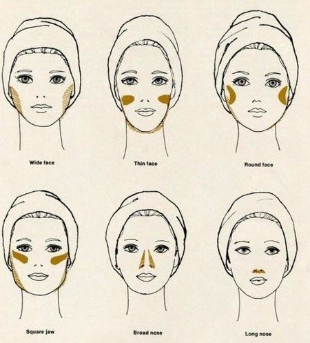 highlight-your-face