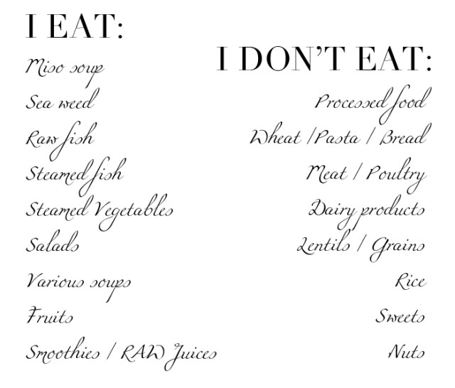 My Personal Diet