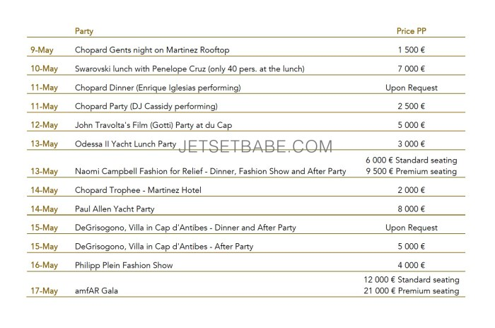 Cannes Film Festival Price List