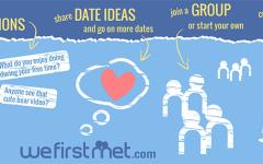 We First Met Tech webite