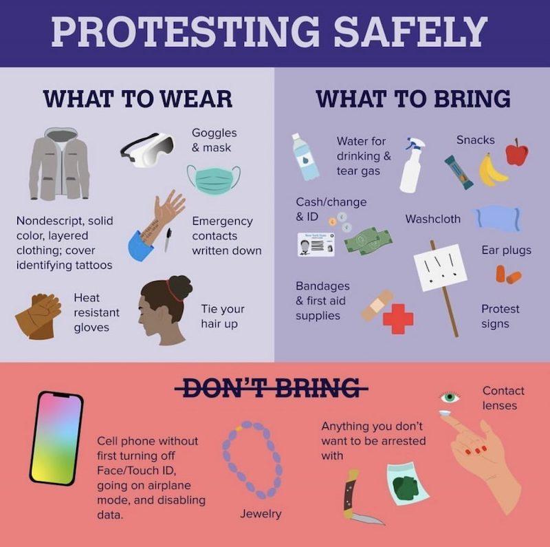 Protesting Safety from - Alexandria Ocasio Cortez