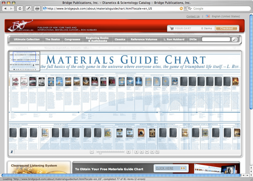 Scientology Materials Guide Chart