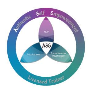 ASE Licensed Trainer