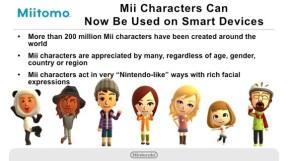 200 Mii Characters
