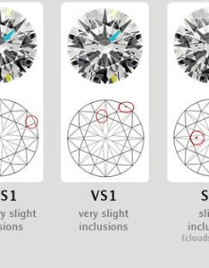 Diamondclarity also diamond color chart clarity grading  shapes rh jewelryinfoplace