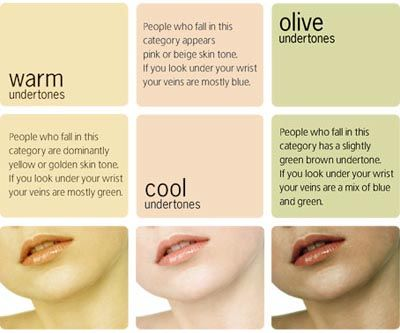 How To Find Jewelry for Your Skin Undertone | Jewelry Jealousy