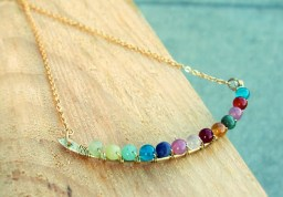 DIY Anthropologie Inspired Necklace