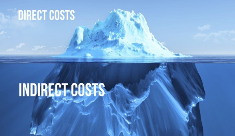 indirect-costs