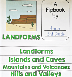 HOW TO TEACH LANDFORMS FOR KIDS   by JEWEL PASTOR [ 1102 x 735 Pixel ]