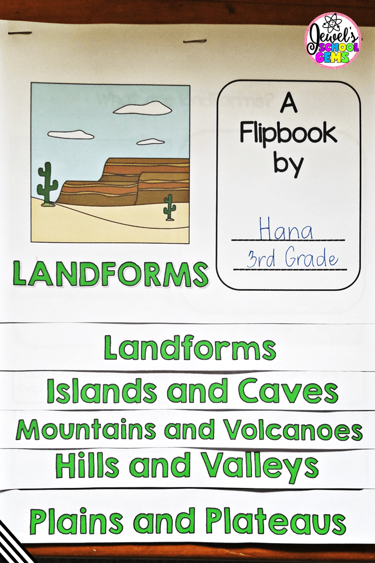 medium resolution of HOW TO TEACH LANDFORMS FOR KIDS   by JEWEL PASTOR