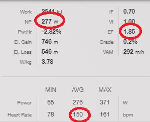EF - 277:150=1,85