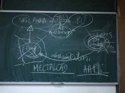 Cours de Droit international économique, par Jfak [Plan du cours]
