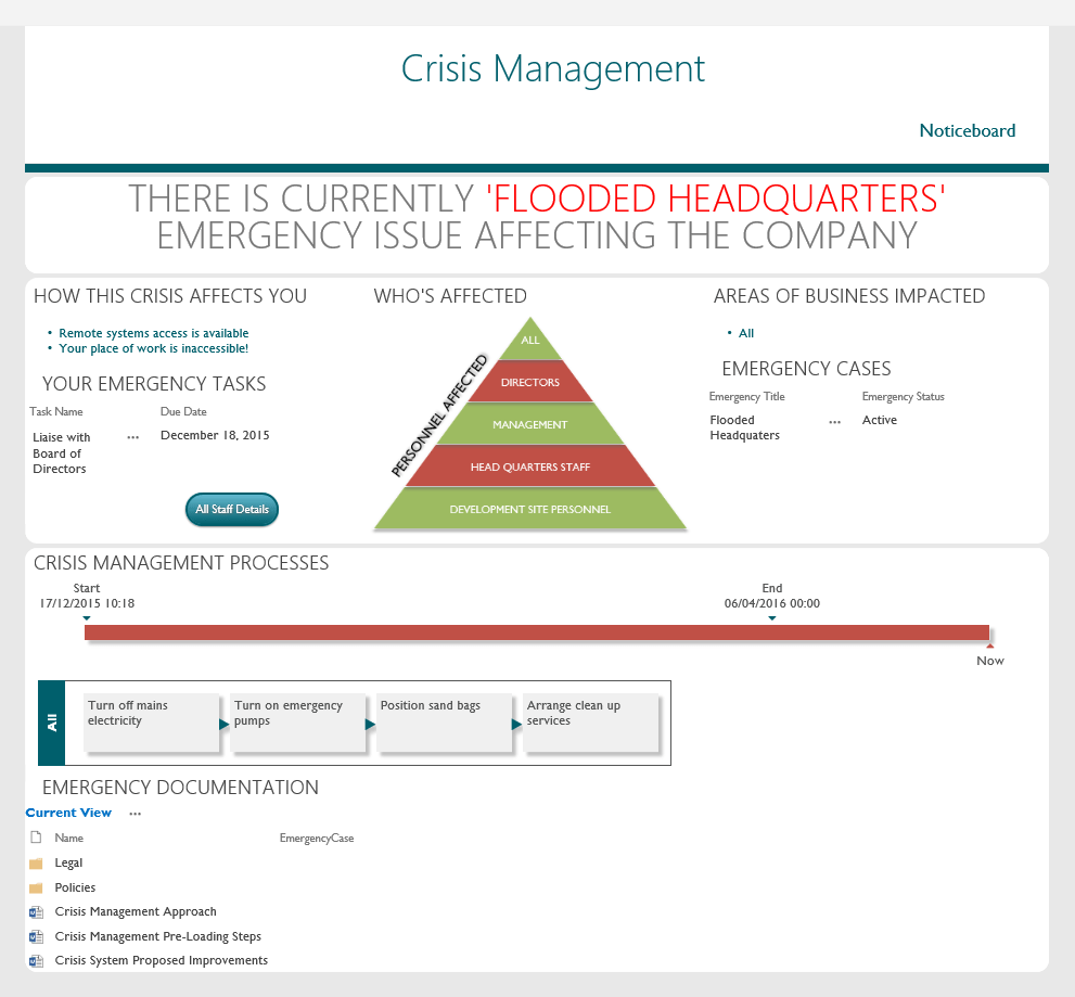 Crisis Management Solution