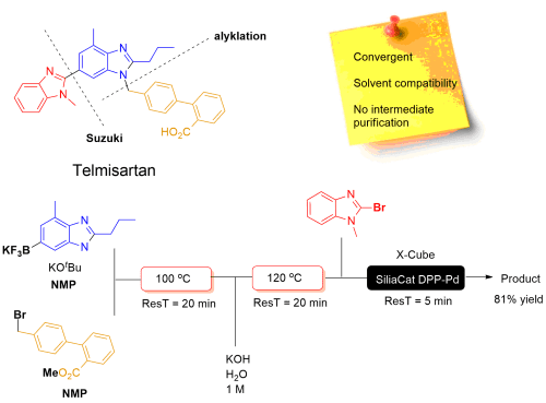 small resolution of  university have reported an elegant three step convergent continuous flow process for the synthesis of telmisartan 1 in the journal of flow chemistry